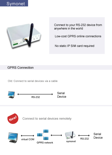 Symmetron control rs 232 devices anywhere via gprs publicscrutiny Images